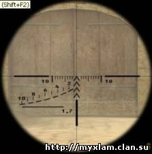 Pro AWP Scope